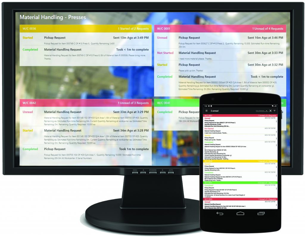 Devices with Android Messaging